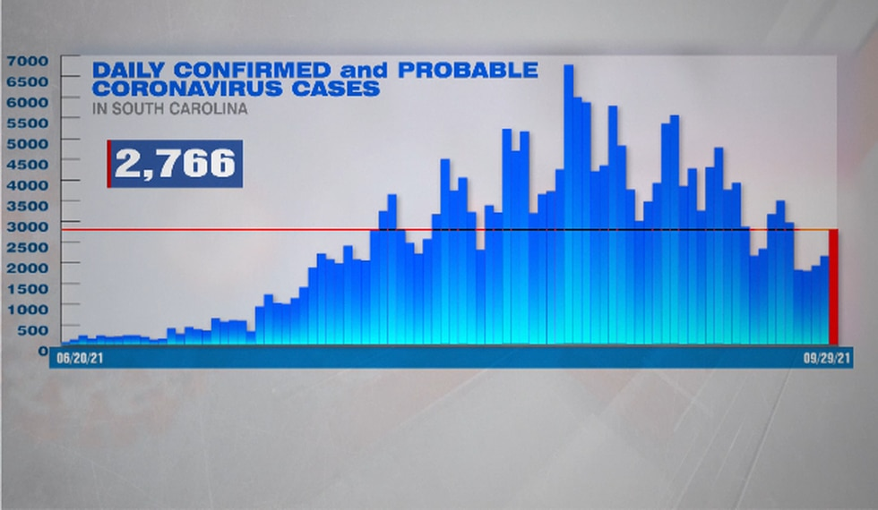 Daily confirmed and probable coronavirus cases