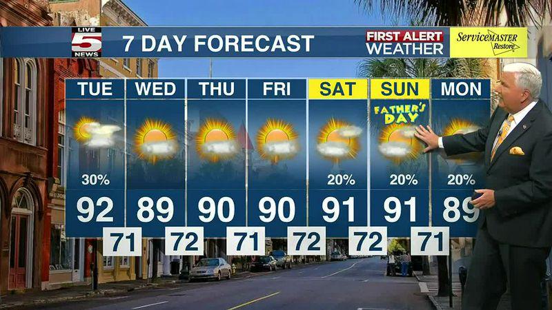 VIDEO: Monday evening weather forecast