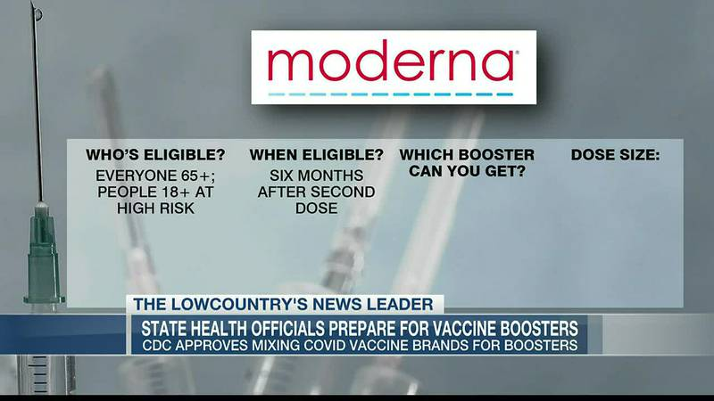 VIDEO: DHEC recommends COVID boosters for eligible South Carolinians following CDC clearance