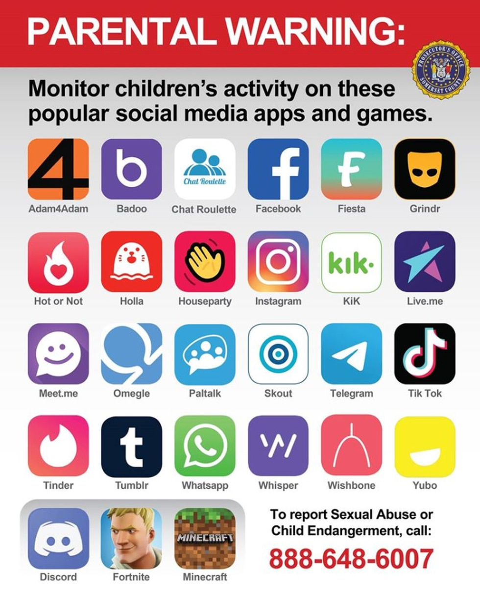 Some social media apps parents should be monitoring.