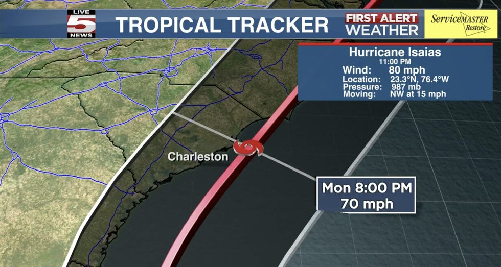 The latest forecast track continues to show the system come pretty close to the Lowcountry as...