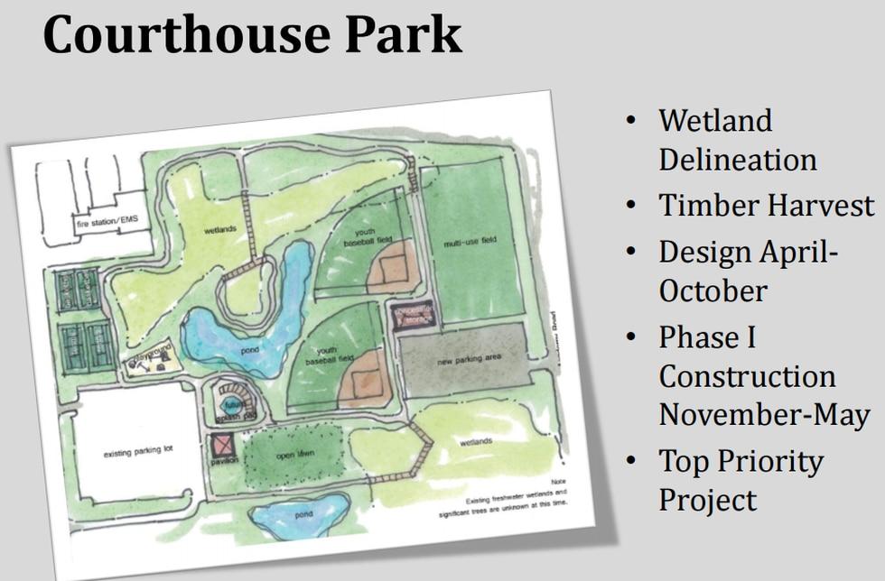 Dorchester County Courthouse Park rendering (Source: Dorchester Council)