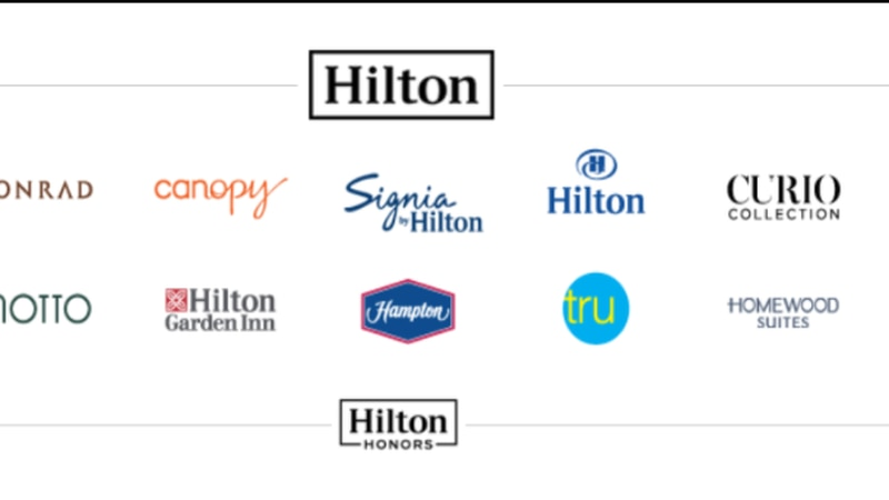 Hilton is hiring for locations in the Lowcountry. The Hilton Worldwide umbrella encompasses 17...